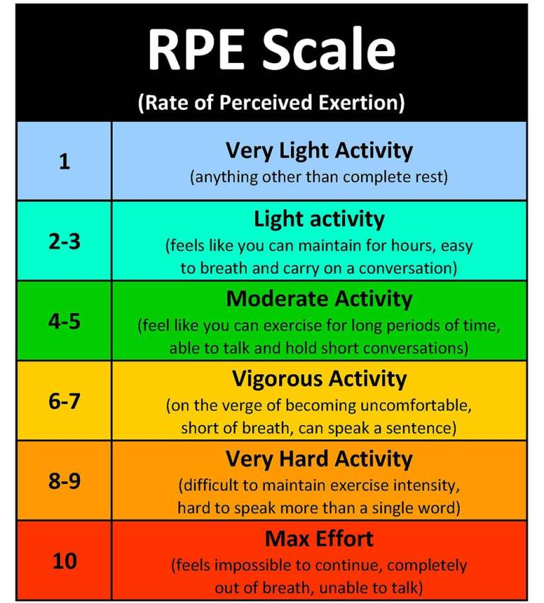 Rate_of_Perceived_Exertion_Scale